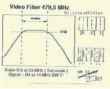 4795MHz-VIDEO-FILTER-TOKO